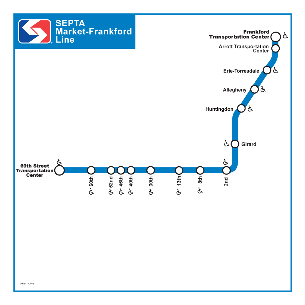 Market Frankford Line Eagles Parade Service Map