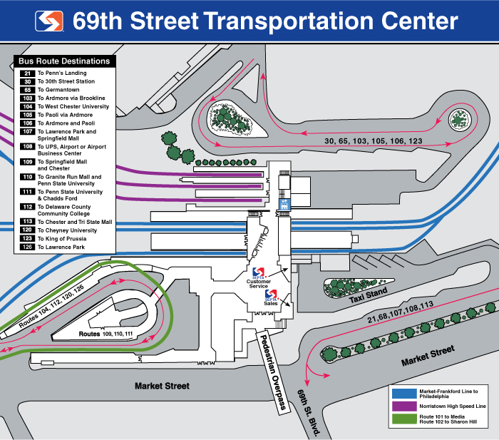 SEPTA 69th Street Transportation Center Map