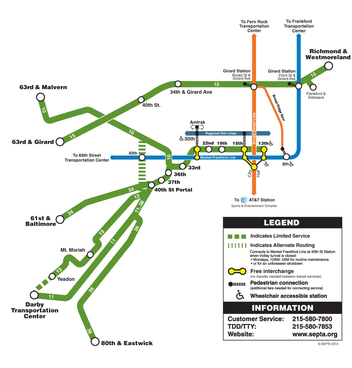 SEPTA Route Trolley Line Map - 45th parallel map us
