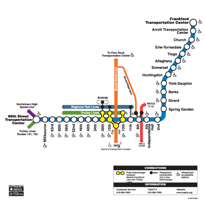 G Train Subway Map.Septa Market Frankford Line Map