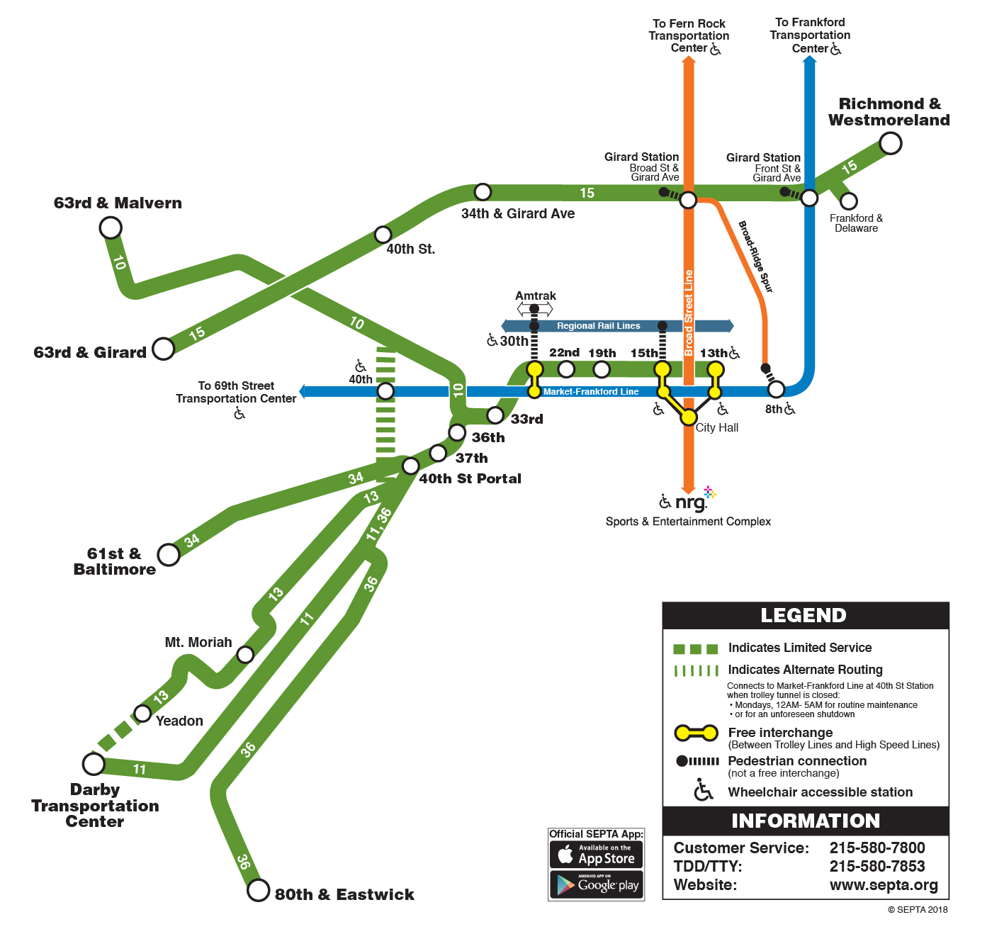 septa | route 10, 11, 13, 15, 34 & 36 trolley line map