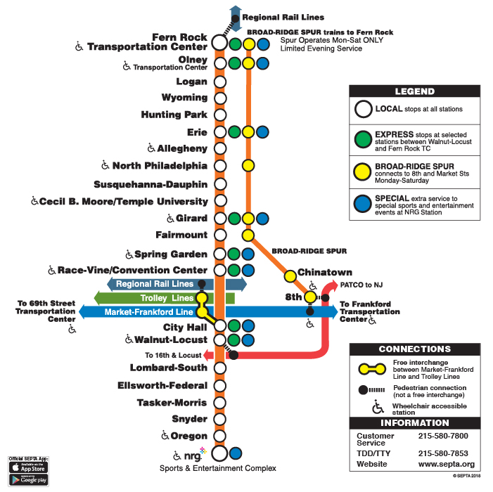 Septa Transit Map SEPTA | Broad Street Line Map